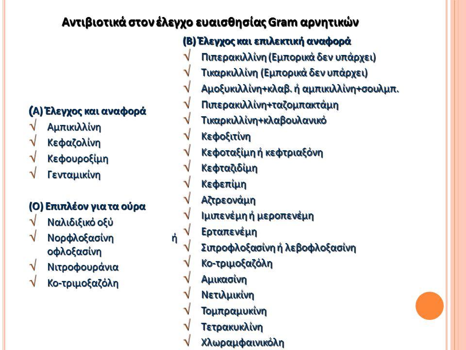 Α ΝΑΦΟΡΑ ΑΠΟΤΕΛΕΣΜΑΤΩΝ Σταφυλόκοκκοι: αντοχή στην οξακιλλίνη ή κεφοξιτίνη  αντοχή σε όλα τα β-λακταμικά αντιβιοτικά ΕSBLs (+) στελέχη Ε.coli, K.pneum