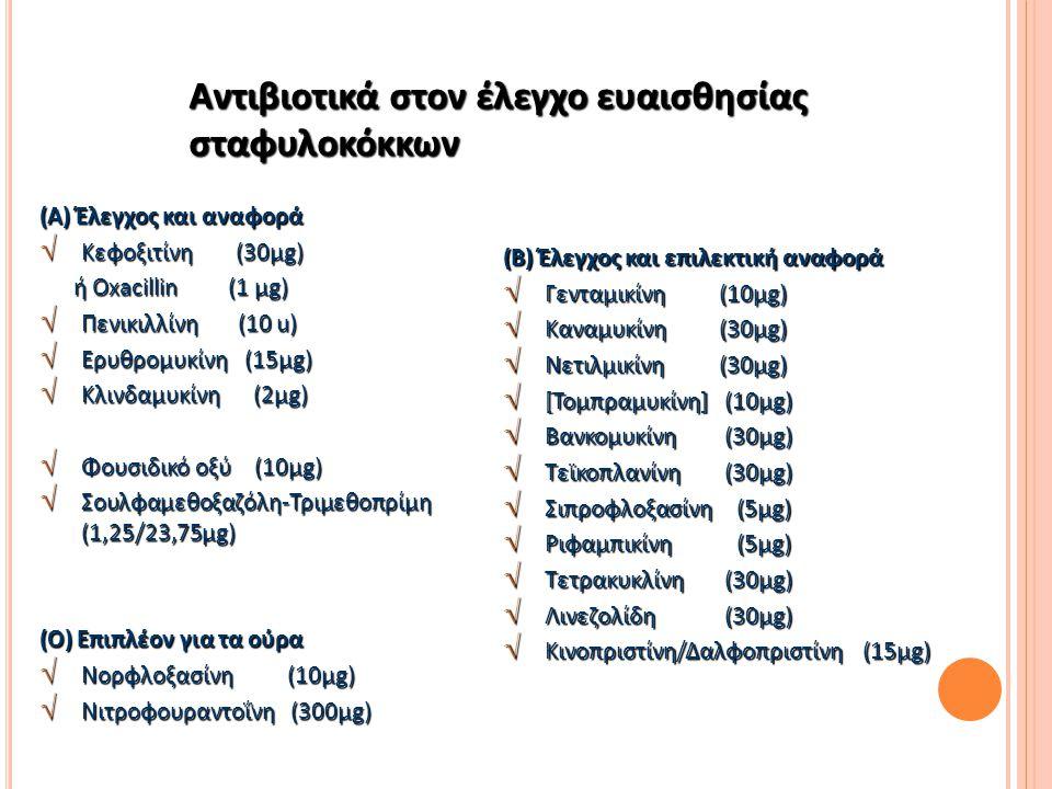 Αντιβιοτικά στον έλεγχο ευαισθησίας Gram αρνητικών ( Α) Έλεγχος και αναφορά  Αμπικιλλίνη  Κεφαζολίνη  Κεφουροξίμη  Γενταμικίνη (Ο) Επιπλέον για τα