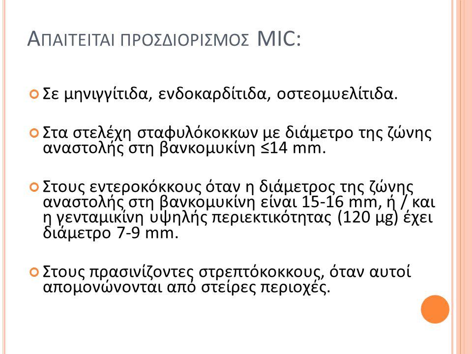 Αντιβιοτικά στον έλεγχο ευαισθησίας σταφυλοκόκκων (Α) Έλεγχος και αναφορά  Κεφοξιτίνη (30μg) ή Oxacillin (1 μg) ή Oxacillin (1 μg)  Πενικιλλίνη (10