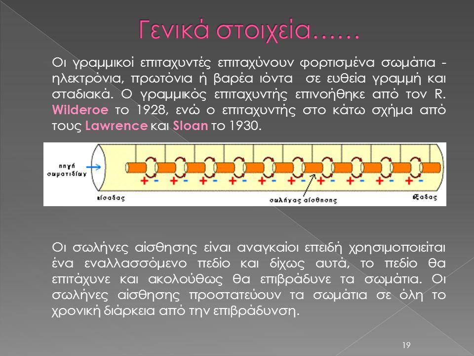 Οι γραμμικοί επιταχυντές επιταχύνουν φορτισμένα σωμάτια - ηλεκτρόνια, πρωτόνια ή βαρέα ιόντα σε ευθεία γραμμή και σταδιακά. Ο γραμμικός επιταχυντής επ