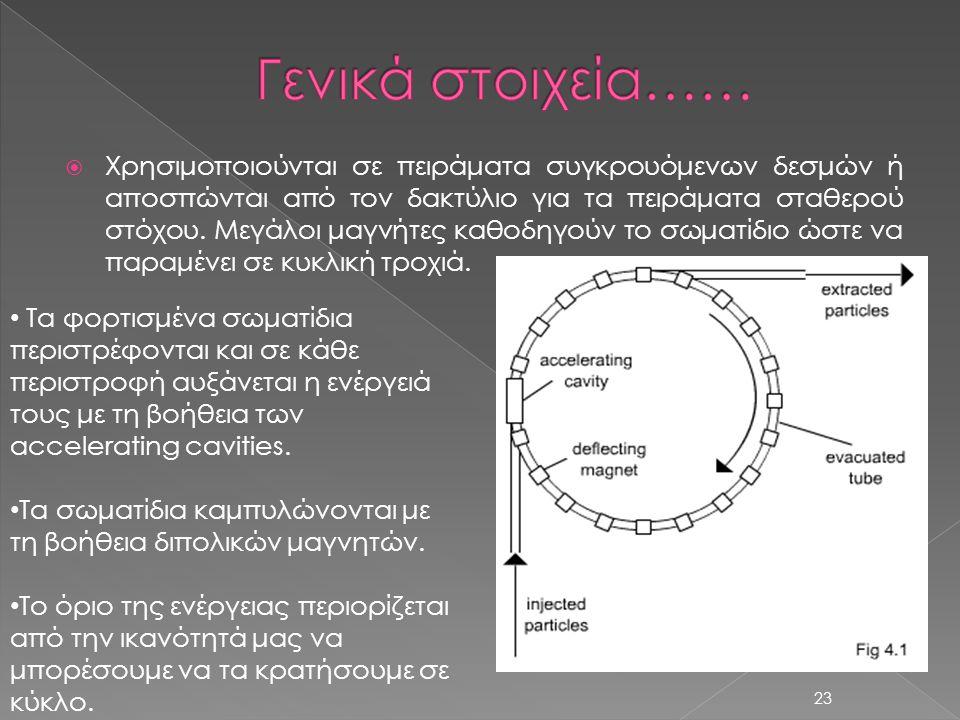  Χρησιμοποιούνται σε πειράματα συγκρουόμενων δεσμών ή αποσπώνται από τον δακτύλιο για τα πειράματα σταθερού στόχου.