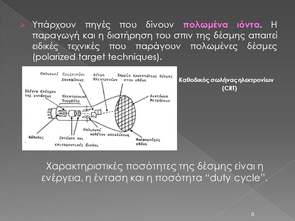  Υπάρχουν πηγές που δίνουν πολωμένα ιόντα. Η παραγωγή και η διατήρηση του σπιν της δέσμης απαιτεί ειδικές τεχνικές που παράγουν πολωμένες δέσμες (pol