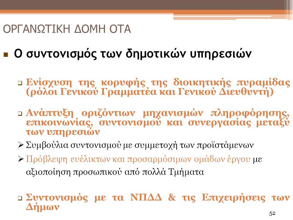  Ο συντονισμός των δημοτικών υπηρεσιών  Ενίσχυση της κορυφής της διοικητικής πυραμίδας (ρόλοι Γενικού Γραμματέα και Γενικού Διευθυντή)  Ανάπτυξη οριζόντιων μηχανισμών πληροφόρησης, επικοινωνίας, συντονισμού και συνεργασίας μεταξύ των υπηρεσιών  Συμβούλια συντονισμού με συμμετοχή των προϊστάμενων  Πρόβλεψη ευέλικτων και προσαρμόσιμων ομάδων έργου με αξιοποίηση προσωπικού από πολλά Τμήματα  Συντονισμός με τα ΝΠΔΔ & τις Επιχειρήσεις των Δήμων ΟΡΓΑΝΩΤΙΚΗ ΔΟΜΗ ΟΤΑ 52