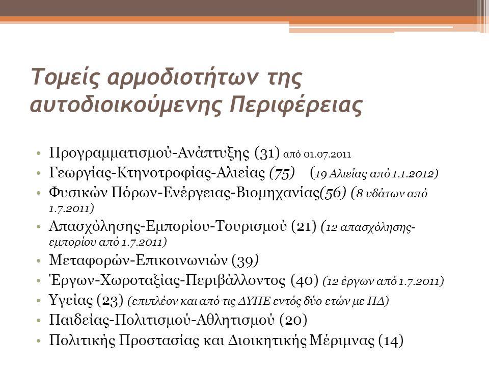 Τομείς αρμοδιοτήτων της αυτοδιοικούμενης Περιφέρειας •Προγραμματισμού-Ανάπτυξης (31) από 01.07.2011 •Γεωργίας-Κτηνοτροφίας-Αλιείας (75) ( 19 Αλιείας από 1.1.2012) •Φυσικών Πόρων-Ενέργειας-Βιομηχανίας(56) ( 8 υδάτων από 1.7.2011) •Απασχόλησης-Εμπορίου-Τουρισμού (21) ( 12 απασχόλησης- εμπορίου από 1.7.2011) •Μεταφορών-Επικοινωνιών (39) •Έργων-Χωροταξίας-Περιβάλλοντος (40) (12 έργων από 1.7.2011) •Υγείας (23) (επιπλέον και από τις ΔΥΠΕ εντός δύο ετών με ΠΔ) •Παιδείας-Πολιτισμού-Αθλητισμού (20) •Πολιτικής Προστασίας και Διοικητικής Μέριμνας (14)