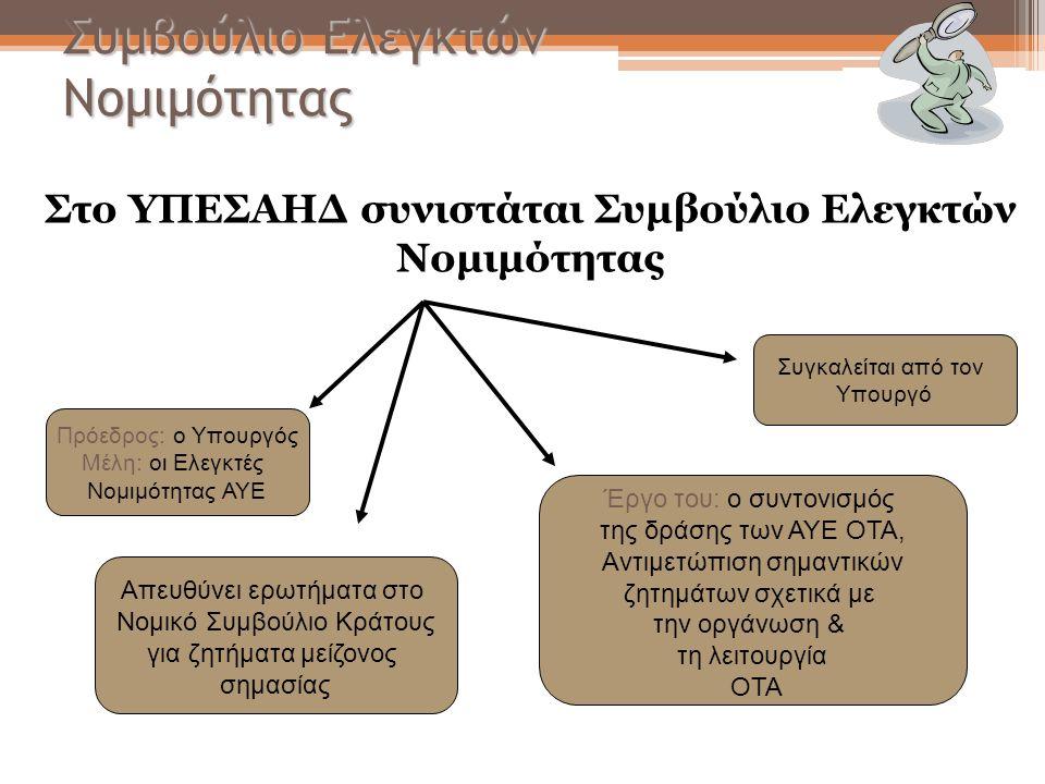 Συμβούλιο Ελεγκτών Νομιμότητας Στο ΥΠΕΣΑΗΔ συνιστάται Συμβούλιο Ελεγκτών Νομιμότητας Πρόεδρος: ο Υπουργός Μέλη: οι Ελεγκτές Νομιμότητας ΑΥΕ Συγκαλείται από τον Υπουργό Έργο του: ο συντονισμός της δράσης των ΑΥΕ ΟΤΑ, Αντιμετώπιση σημαντικών ζητημάτων σχετικά με την οργάνωση & τη λειτουργία ΟΤΑ Απευθύνει ερωτήματα στο Νομικό Συμβούλιο Κράτους για ζητήματα μείζονος σημασίας