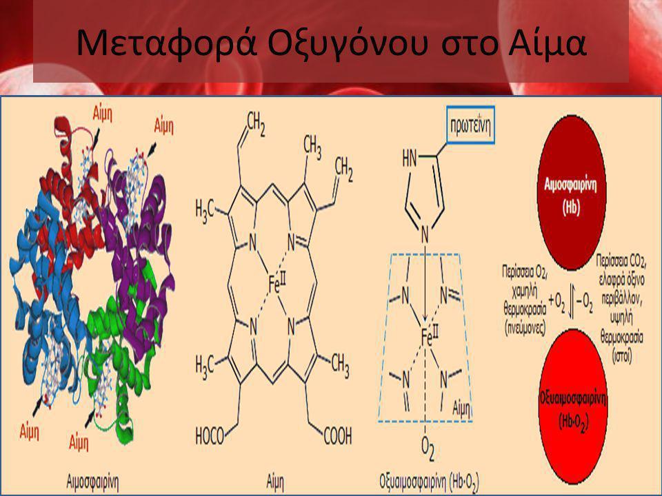 Εφαρμογές των συμπλόκων: • Βιοανόργανη Χημεία • Αναλυτική Χημεία • Φαρμακευτική - Ιατρική • Χημικές – Φυσικές εφαρμογές • Κατάλυση • Καθημερινότητα