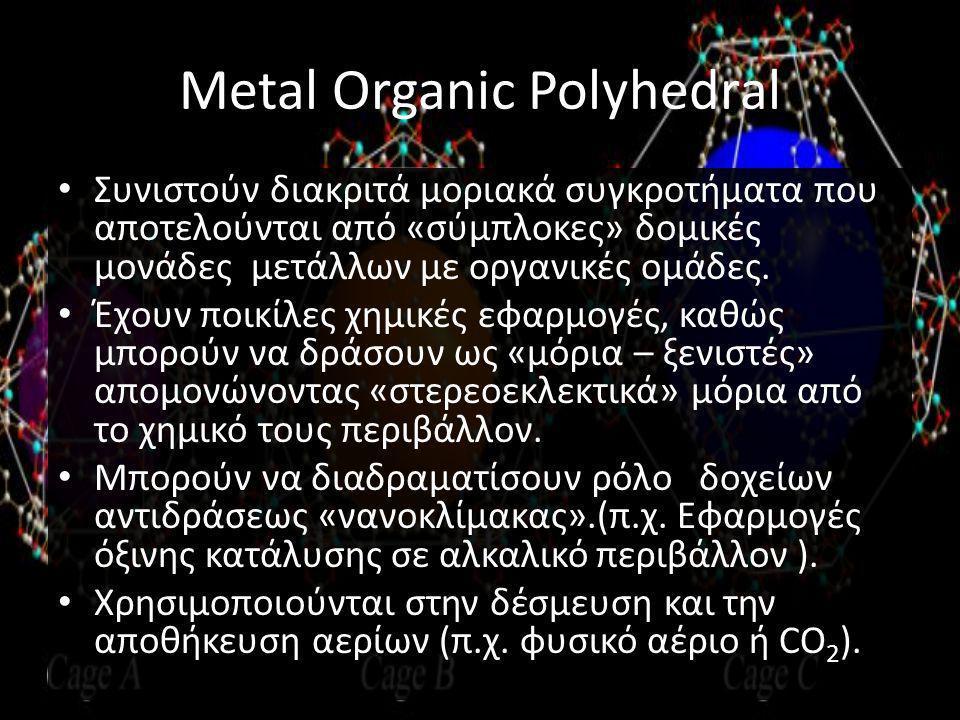Σύγχρονες Φυσικοχημικές Εφαρμογές • Metal Organic Framework (M.O.F.) • Metal Organic Polyhedral (M.O.P) • Μεταλλικές Πλειάδες (Clusters) Metal Organic Frameworks (M.O.F.) Tα M.O.F., συνιστούν μία τάξη πορωδών υλικών (πολυμερείς σύμπλοκες ενώσεις) τα οποία έχουν την ιδιότητα να προσροφούν και να αποθηκεύουν το αέρα (CO 2, Η 2, φυσικό αέριο) σε οργανωμένες δομές, με υψηλή θερμική και ενεργειακή σταθερότητα, με ρυθμιζόμενη χημική δραστηριότητα σε συνθήκες θερμοκρασίας δωματίου μεταβάλλοντας την πίεση.