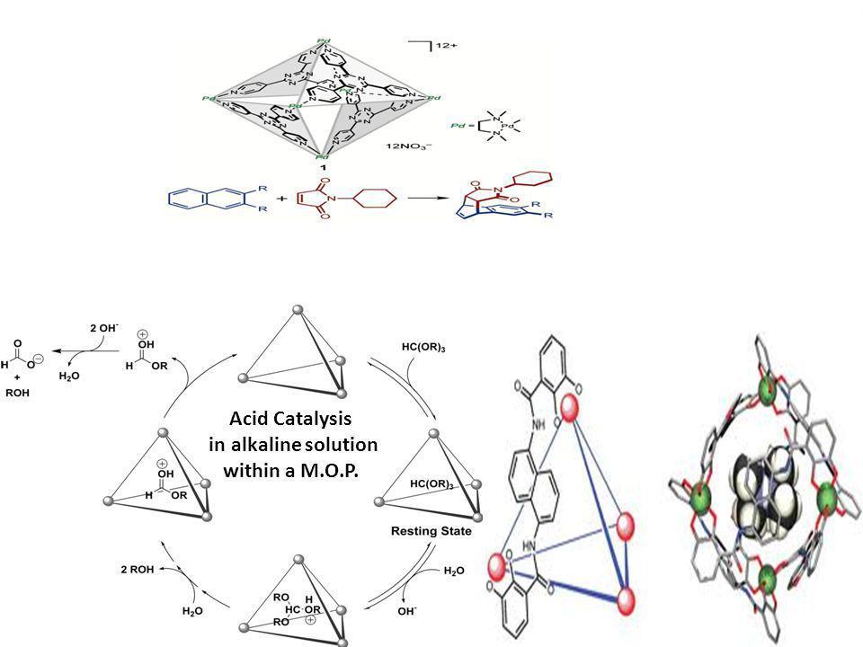 Metal Organic Polyhedral • Συνιστούν διακριτά μοριακά συγκροτήματα που αποτελούνται από «σύμπλοκες» δομικές μονάδες μετάλλων με οργανικές ομάδες.