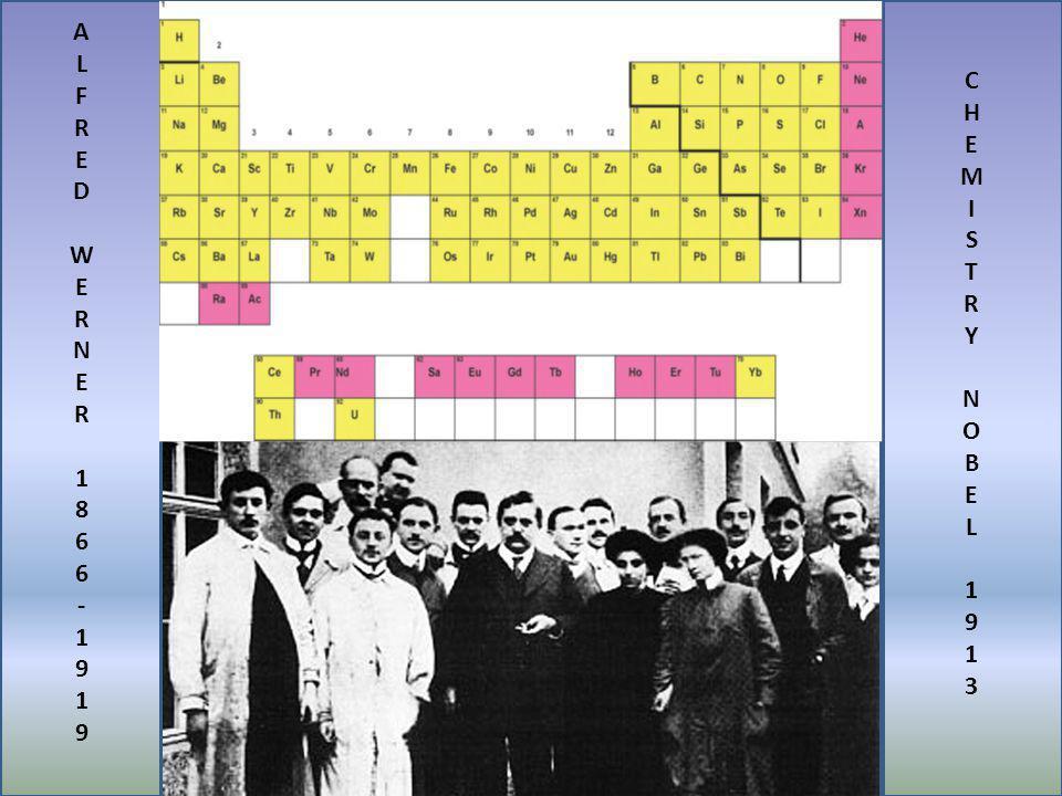 Σχέδιο Παρουσίασης: • Ιστορικά στοιχεία. • Σύμπλοκες Ενώσεις. • Οι Θεωρίες της εποχής. • Η προσφορά του Werner. • Σημαντικοί σταθμοί στην χημεία των σ