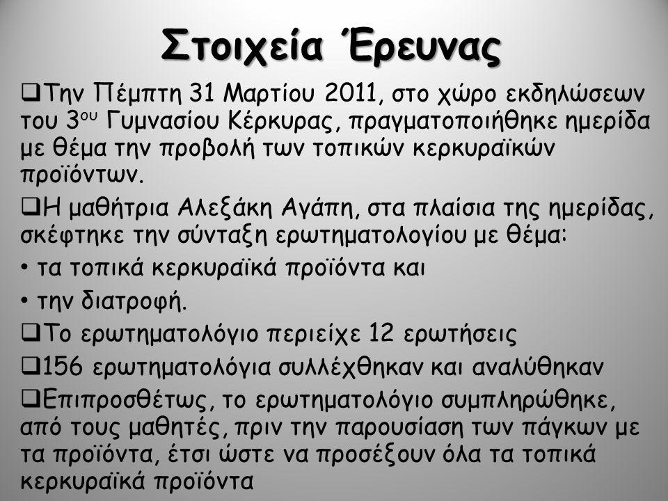 Στοιχεία Έρευνας  Την Πέμπτη 31 Μαρτίου 2011, στο χώρο εκδηλώσεων του 3 ου Γυμνασίου Κέρκυρας, πραγματοποιήθηκε ημερίδα με θέμα την προβολή των τοπικ
