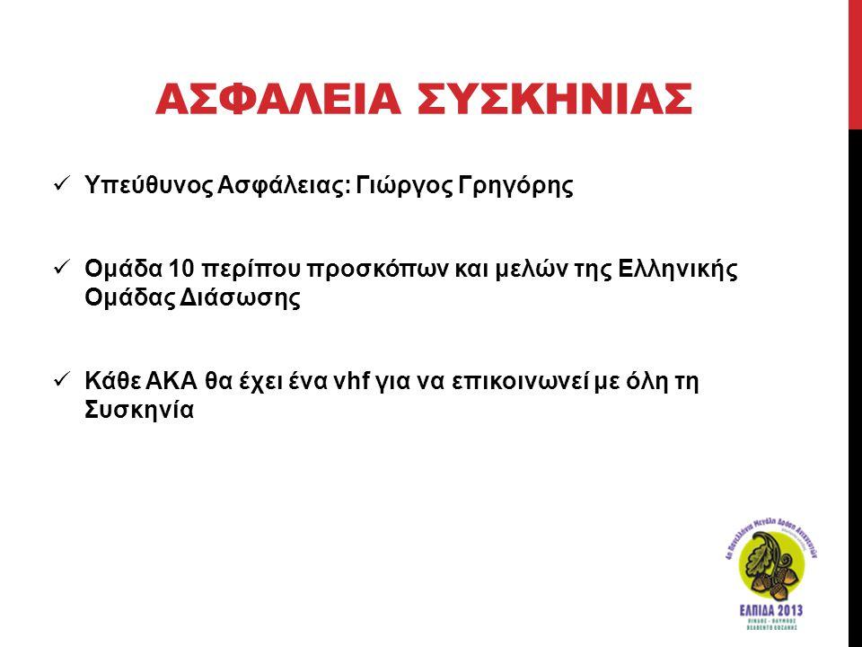 ΑΣΦΑΛΕΙΑ ΣΥΣΚΗΝΙΑΣ  Υπεύθυνος Ασφάλειας: Γιώργος Γρηγόρης  Ομάδα 10 περίπου προσκόπων και μελών της Ελληνικής Ομάδας Διάσωσης  Κάθε ΑΚΑ θα έχει ένα