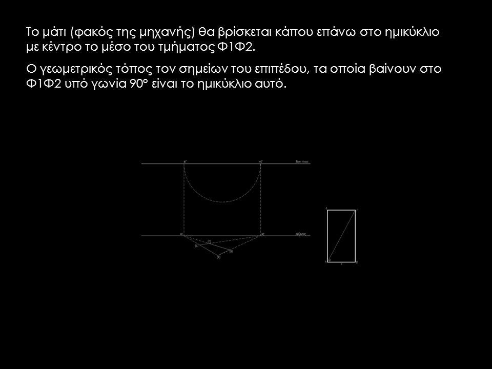 Το μάτι (φακός της μηχανής) θα βρίσκεται κάπου επάνω στο ημικύκλιο με κέντρο το μέσο του τμήματος Φ1Φ2. Ο γεωμετρικός τόπος τον σημείων του επιπέδου,