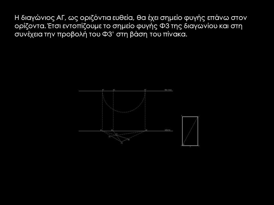 Η διαγώνιος ΑΓ, ως οριζόντια ευθεία, θα έχει σημείο φυγής επάνω στον ορίζοντα. Έτσι εντοπίζουμε το σημείο φυγής Φ3 της διαγωνίου και στη συνέχεια την