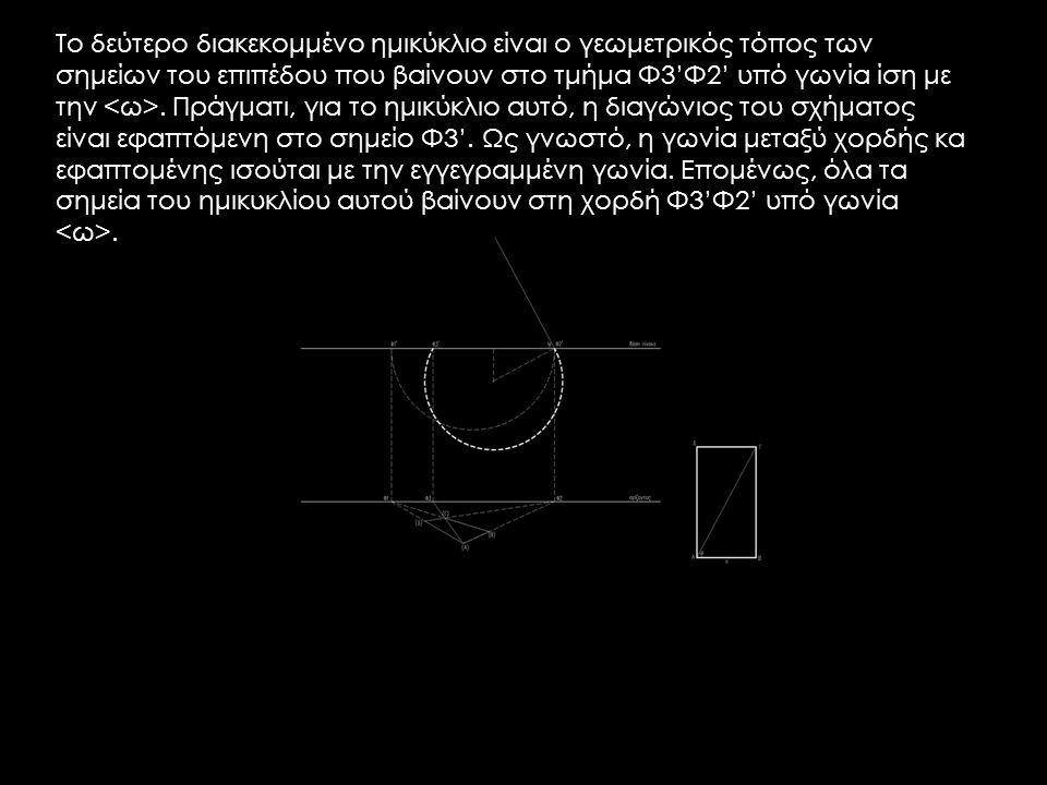 Το δεύτερο διακεκομμένο ημικύκλιο είναι ο γεωμετρικός τόπος των σημείων του επιπέδου που βαίνουν στο τμήμα Φ3'Φ2' υπό γωνία ίση με την.