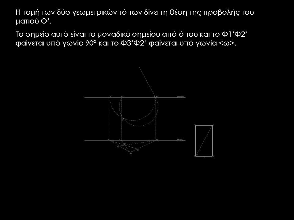 Η τομή των δύο γεωμετρικών τόπων δίνει τη θέση της προβολής του ματιού Ο'. Το σημείο αυτό είναι το μοναδικό σημείου από όπου και το Φ1'Φ2' φαίνεται υπ