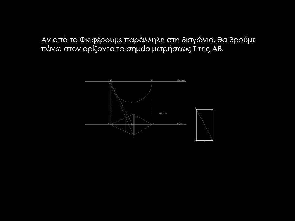 Αν από το Φκ φέρουμε παράλληλη στη διαγώνιο, θα βρούμε πάνω στον ορίζοντα το σημείο μετρήσεως Τ της ΑΒ.