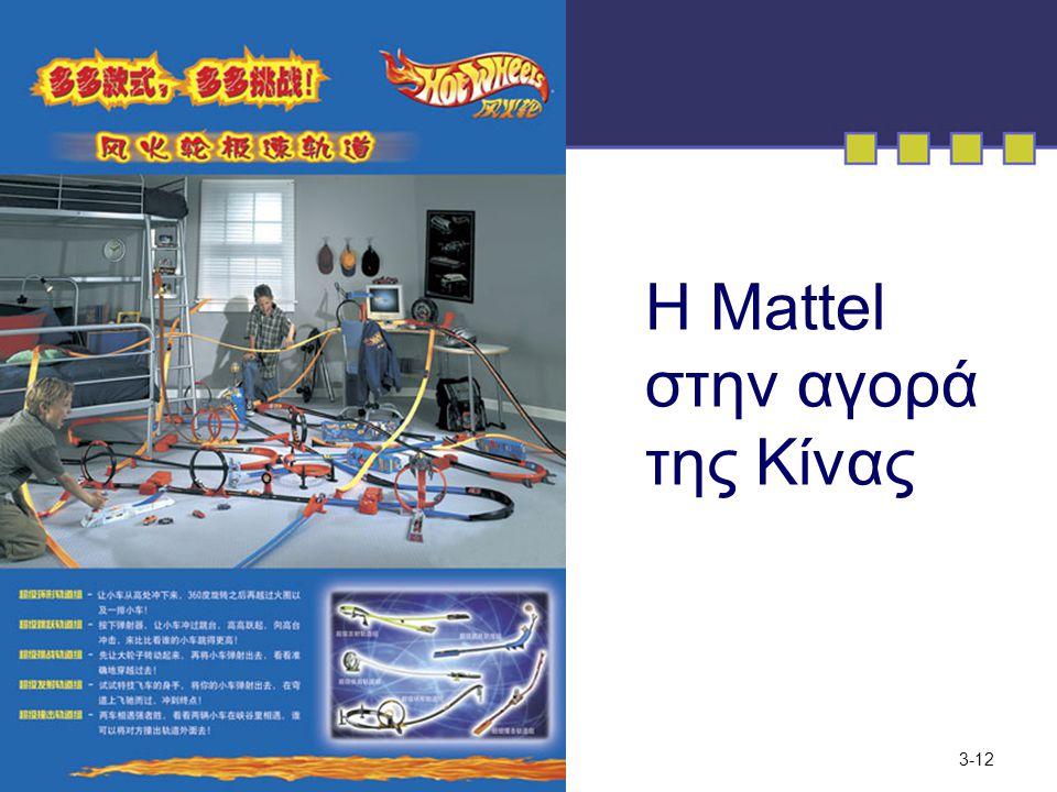 3-12 H Mattel στην αγορά της Κίνας