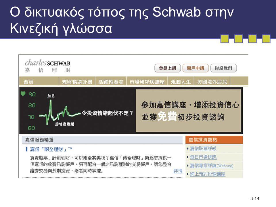 3-14 Ο δικτυακός τόπος της Schwab στην Κινεζική γλώσσα
