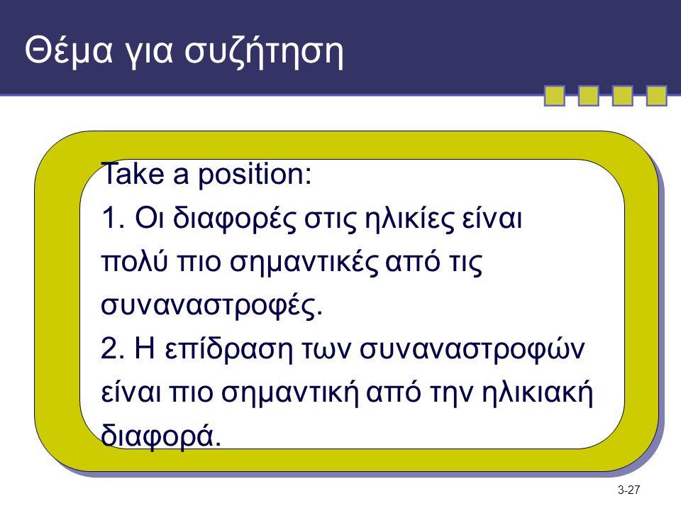 3-27 Θέμα για συζήτηση Take a position: 1.Οι διαφορές στις ηλικίες είναι πολύ πιο σημαντικές από τις συναναστροφές.