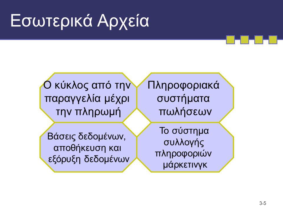 3-5 Εσωτερικά Αρχεία Ο κύκλος από την παραγγελία μέχρι την πληρωμή Βάσεις δεδομένων, αποθήκευση και εξόρυξη δεδομένων Το σύστημα συλλογής πληροφοριών μάρκετινγκ Πληροφοριακά συστήματα πωλήσεων