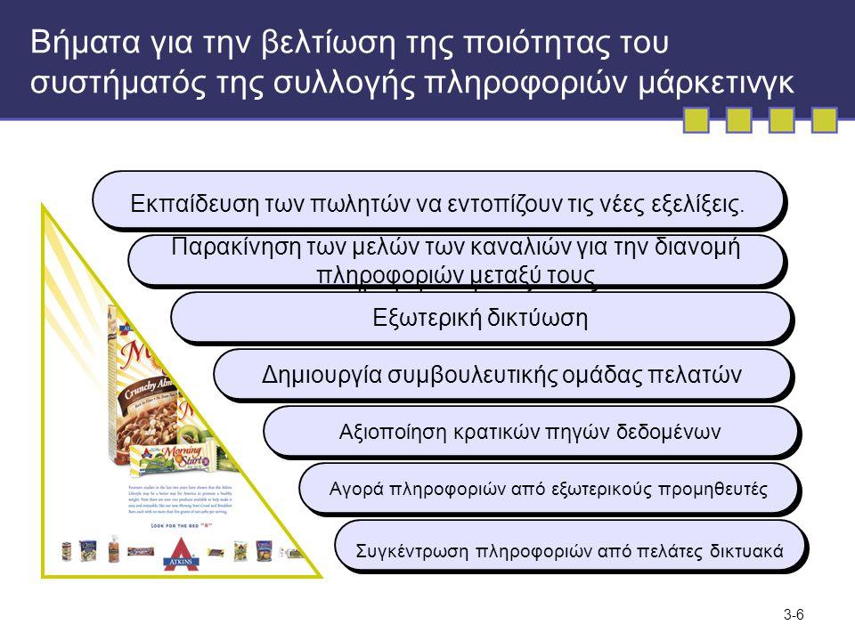 3-6 Βήματα για την βελτίωση της ποιότητας του συστήματός της συλλογής πληροφοριών μάρκετινγκ Εκπαίδευση των πωλητών να εντοπίζουν τις νέες εξελίξεις.