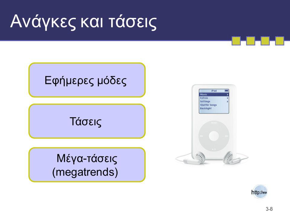3-8 Ανάγκες και τάσεις Εφήμερες μόδες Τάσεις Μέγα-τάσεις (megatrends)