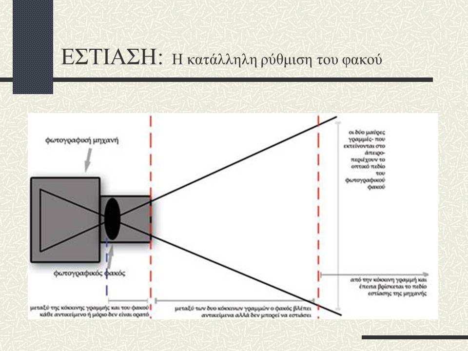 ΕΣΤΙΑΣΗ: Η κατάλληλη ρύθμιση του φακού