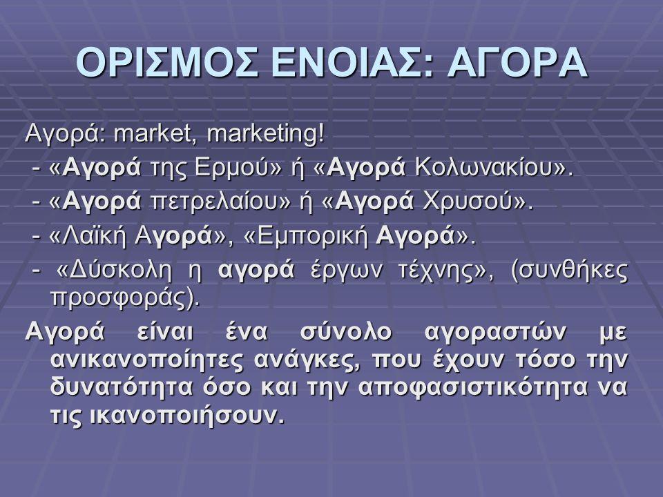 ΟΡΙΣΜΟΣ ΕΝΟΙΑΣ: ΑΓΟΡΑ Αγορά: market, marketing! - «Αγορά της Ερμού» ή «Αγορά Κολωνακίου». - «Αγορά της Ερμού» ή «Αγορά Κολωνακίου». - «Αγορά πετρελαίο