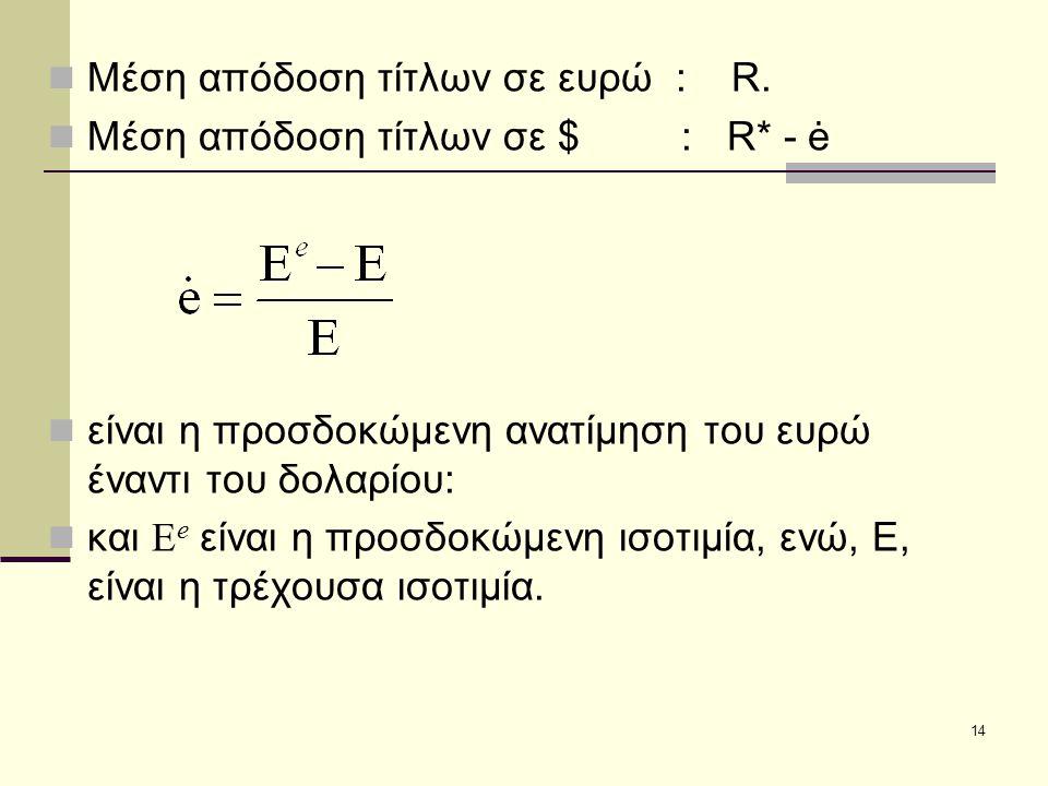 14  Mέση απόδοση τίτλων σε ευρώ : R.  Mέση απόδοση τίτλων σε $ : R* - ė  είναι η προσδοκώμενη ανατίμηση του ευρώ έναντι του δολαρίου:  και Ε e είν