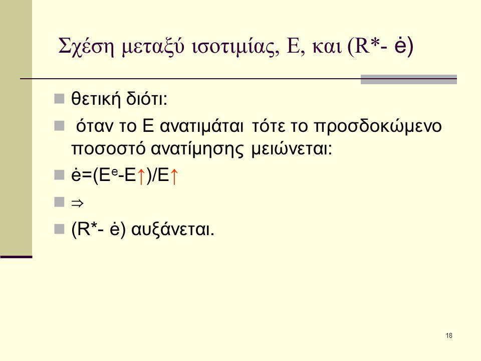 18 Σχέση μεταξύ ισοτιμίας, Ε, και (R*- ė)  θετική διότι:  όταν το Ε ανατιμάται τότε το προσδοκώμενο ποσοστό ανατίμησης μειώνεται:  ė=(Ε e -E ↑ )/E