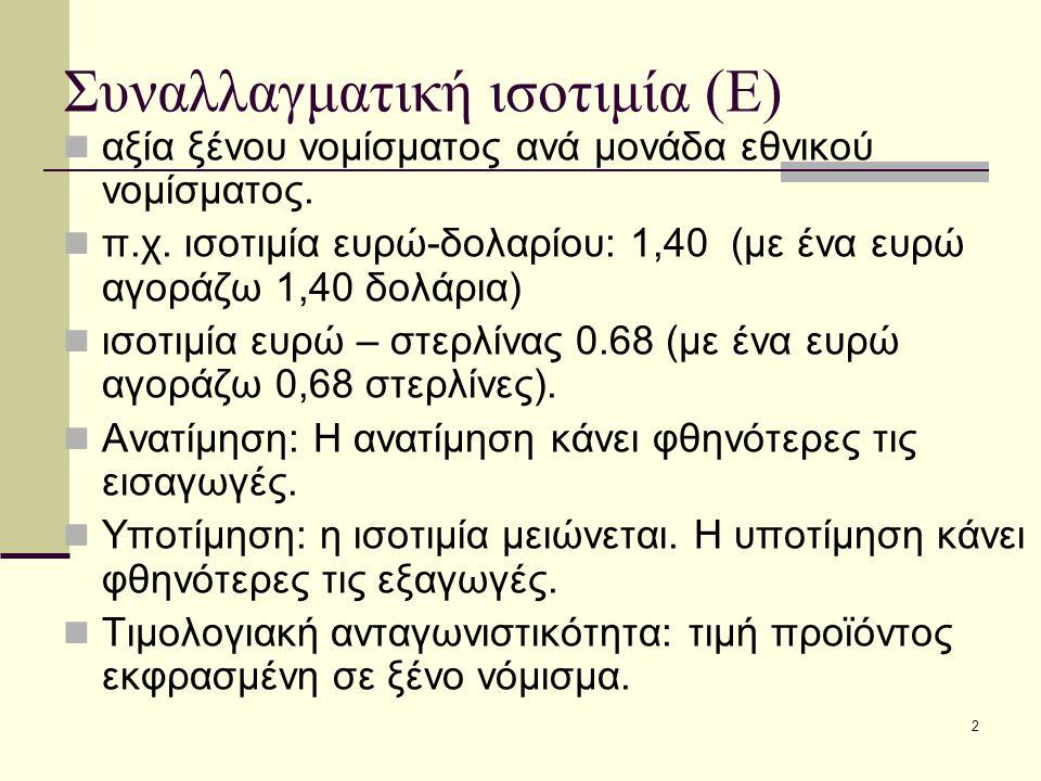2 Συναλλαγματική ισοτιμία (Ε)  αξία ξένου νομίσματος ανά μονάδα εθνικού νομίσματος.  π.χ. ισοτιμία ευρώ-δολαρίου: 1,40 (με ένα ευρώ αγοράζω 1,40 δολ