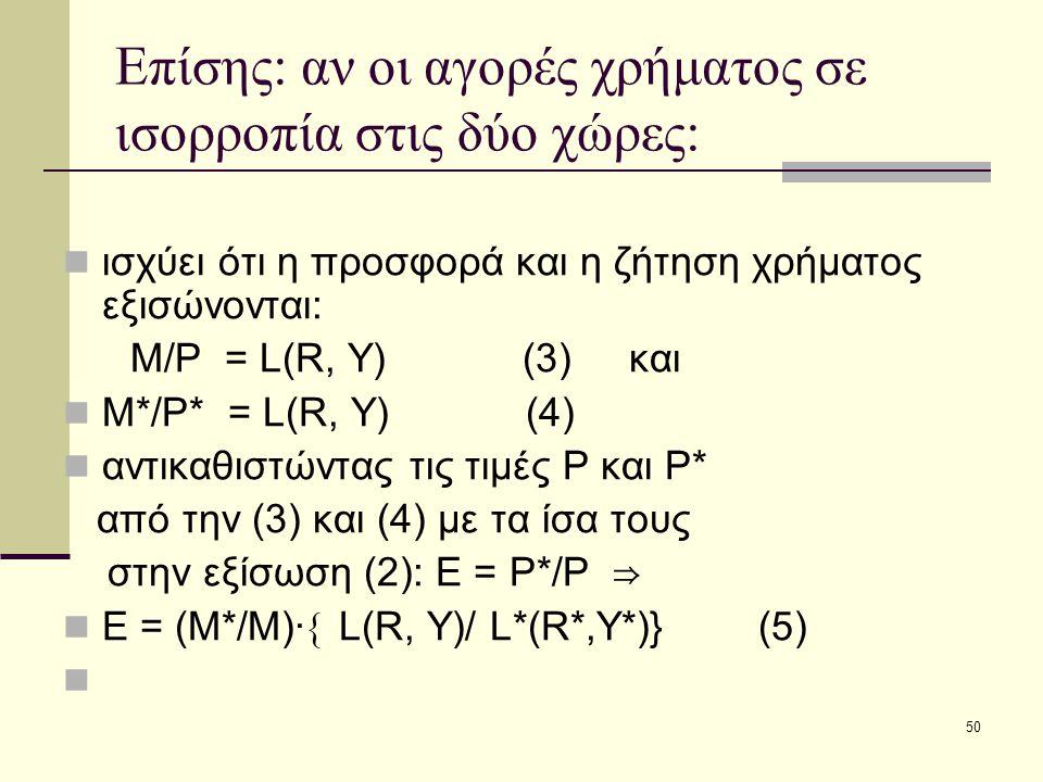 50 Επίσης: αν οι αγορές χρήματος σε ισορροπία στις δύο χώρες:  ισχύει ότι η προσφορά και η ζήτηση χρήματος εξισώνονται: Μ/P = L(R, Y) (3) και  M*/P*
