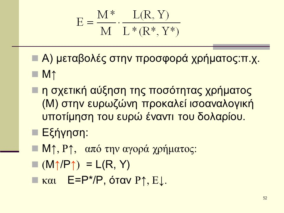 52  Α) μεταβολές στην προσφορά χρήματος:π.χ. Μ↑Μ↑  η σχετική αύξηση της ποσότητας χρήματος (Μ) στην ευρωζώνη προκαλεί ισοαναλογική υποτίμηση του ε
