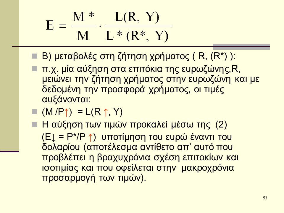 53  Β) μεταβολές στη ζήτηση χρήματος ( R, (R*) ):  π.χ. μία αύξηση στα επιτόκια της ευρωζώνης,R, μειώνει την ζήτηση χρήματος στην ευρωζώνη και με δε