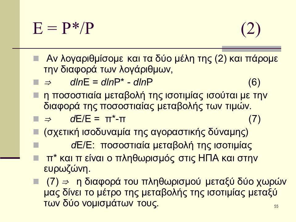 55 Ε = P*/P (2)  Αν λογαριθμίσομε και τα δύο μέλη της (2) και πάρομε την διαφορά των λογάριθμων,  ⇒ dlnE = dlnP* - dlnP (6)  η ποσοστιαία μεταβολή