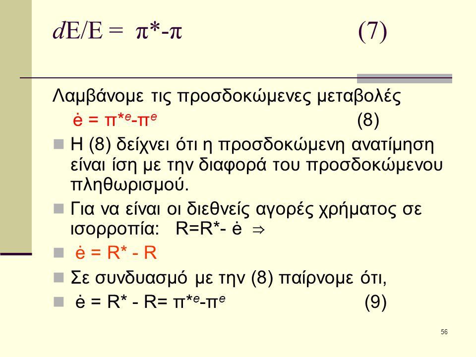 56 dE/E = π*-π (7) Λαμβάνομε τις προσδοκώμενες μεταβολές ė = π* e -π e (8)  Η (8) δείχνει ότι η προσδοκώμενη ανατίμηση είναι ίση με την διαφορά του π