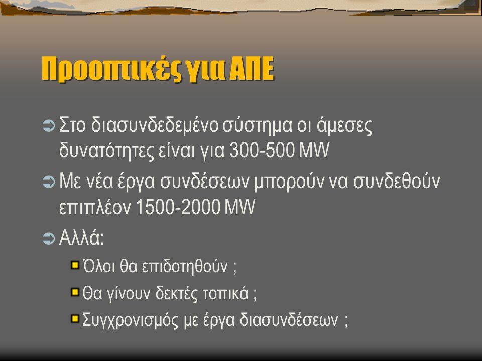 Προοπτικές για ΑΠΕ  Στο διασυνδεδεμένο σύστημα οι άμεσες δυνατότητες είναι για 300-500 MW  Με νέα έργα συνδέσεων μπορούν να συνδεθούν επιπλέον 1500-2000 MW  Αλλά: Όλοι θα επιδοτηθούν ; Θα γίνουν δεκτές τοπικά ; Συγχρονισμός με έργα διασυνδέσεων ;