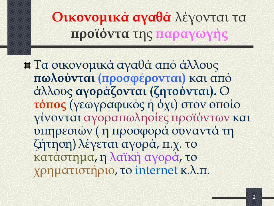 Παπαδοπούλου Άννα1 1.3.2 Αγορά Μορφές αγοράς