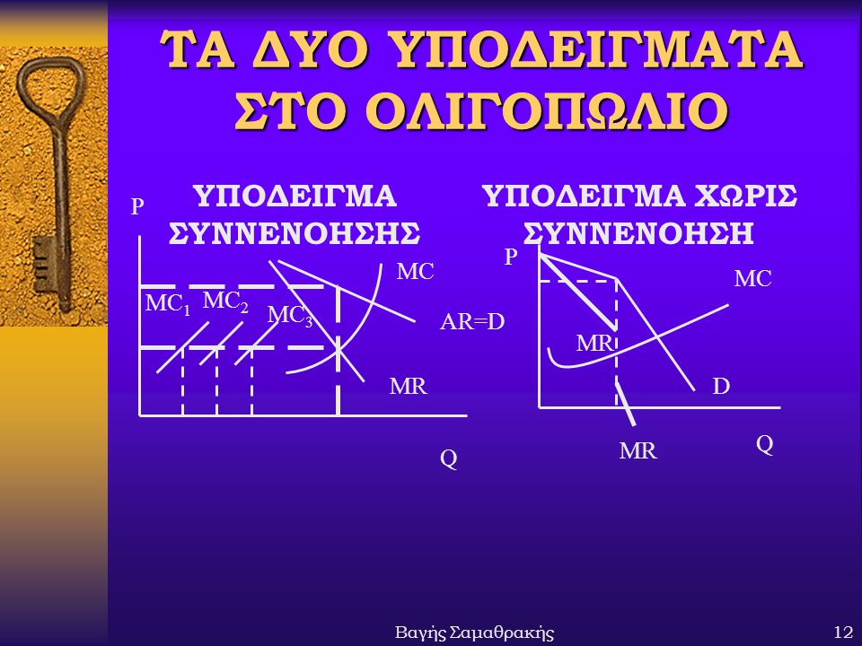 Βαγής Σαμαθρακής12 ΤΑ ΔΥΟ ΥΠΟΔΕΙΓΜΑΤΑ ΣΤΟ ΟΛΙΓΟΠΩΛΙΟ ΥΠΟΔΕΙΓΜΑ ΧΩΡΙΣ ΣΥΝΝΕΝΟΗΣΗ MR AR=D MC P Q ΥΠΟΔΕΙΓΜΑ ΣΥΝΝΕΝΟΗΣΗΣ MC 1 MC 2 MC 3 MR MC D P Q