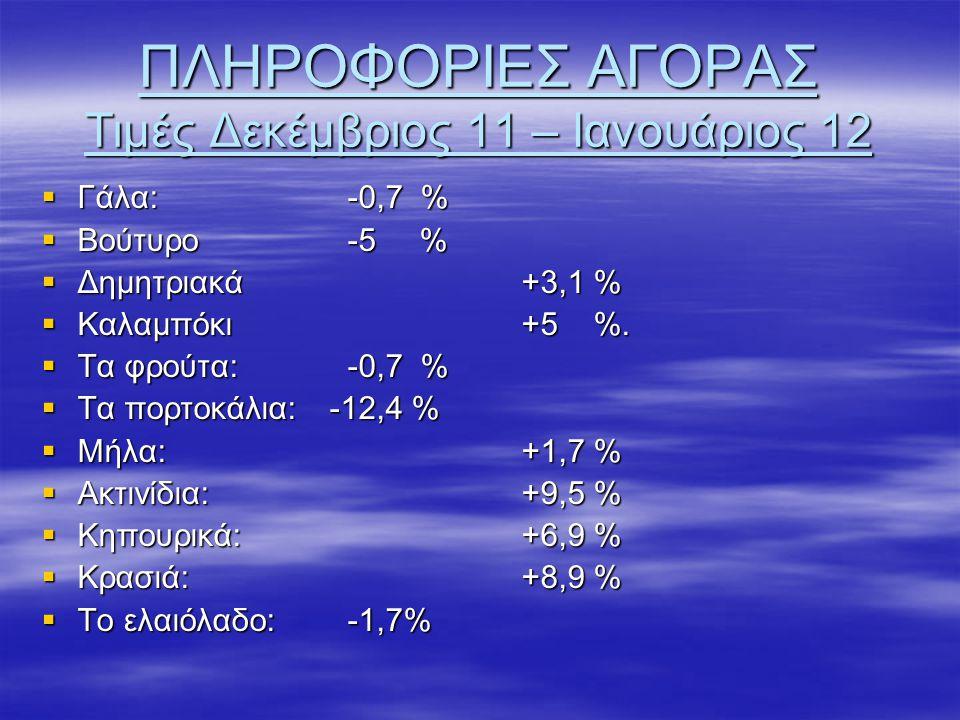 ΠΛΗΡΟΦΟΡΙΕΣ ΑΓΟΡΑΣ Τιμές Δεκέμβριος 11 – Ιανουάριος 12  Γάλα: -0,7 %  Βούτυρο -5 %  Δημητριακά+3,1 %  Καλαμπόκι+5 %.  Τα φρούτα: -0,7 %  Τα πορτ