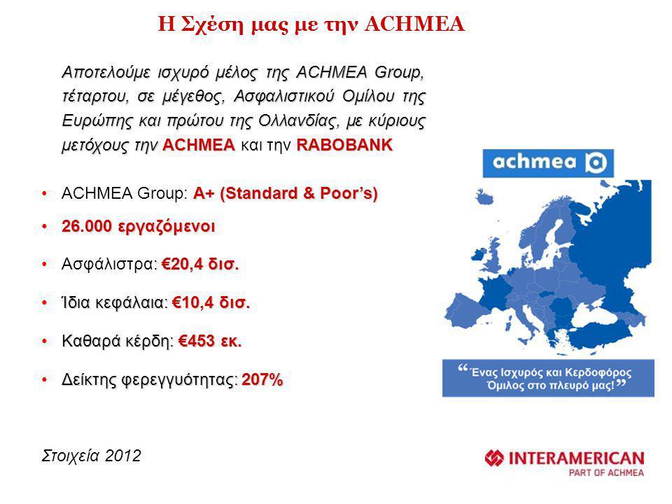 Η Σχέση μας με την ACHMEA Α+ (Standard & Poor's) •ACHMEA Group: Α+ (Standard & Poor's) •26.000 εργαζόμενοι : €20,4 δισ.
