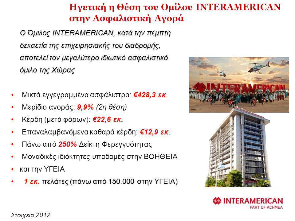 Αποτελέσματα 9μήνου 2013 INTERAMERICAN • Κέρδη μετά από φόρους: 25,2 εκ.