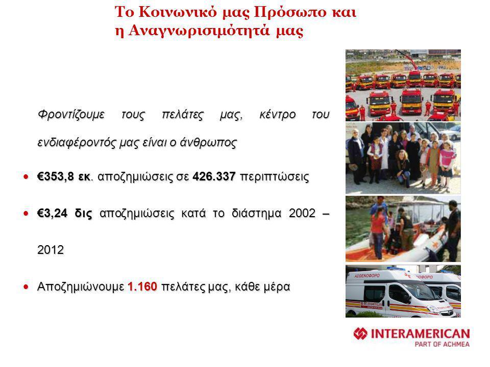 Το Κοινωνικό μας Πρόσωπο και η Αναγνωρισιμότητά μας Φροντίζουμε τους πελάτες μας, κέντρο του ενδιαφέροντός μας είναι ο άνθρωπος • €353,8 εκ.