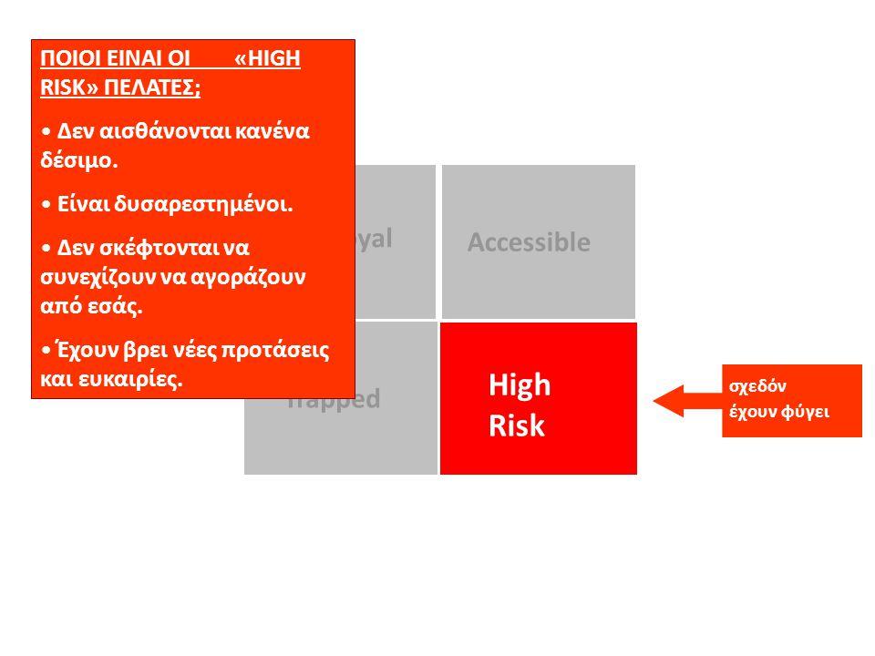 High Risk Truly Loyal Accessible Trapped ΠΟΙΟΙ ΕΙΝΑΙ ΟΙ «TRAPPED» ΠΕΛΑΤΕΣ;; Θα επιθυμούσαν να συνεχίσουν να αγοράζουν. παραμένουν περιμένοντας νέα πρό