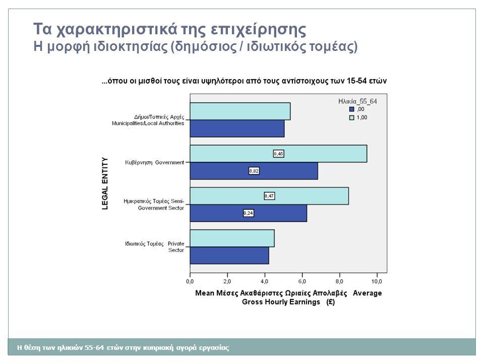 Η θέση των ηλικιών 55-64 ετών στην κυπριακή αγορά εργασίας Τα χαρακτηριστικά της επιχείρησης Η μορφή ιδιοκτησίας (δημόσιος / ιδιωτικός τομέας)