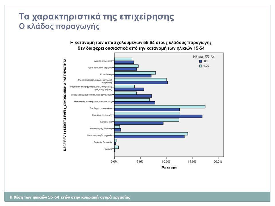Η θέση των ηλικιών 55-64 ετών στην κυπριακή αγορά εργασίας Τα χαρακτηριστικά της επιχείρησης Ο κλάδος παραγωγής