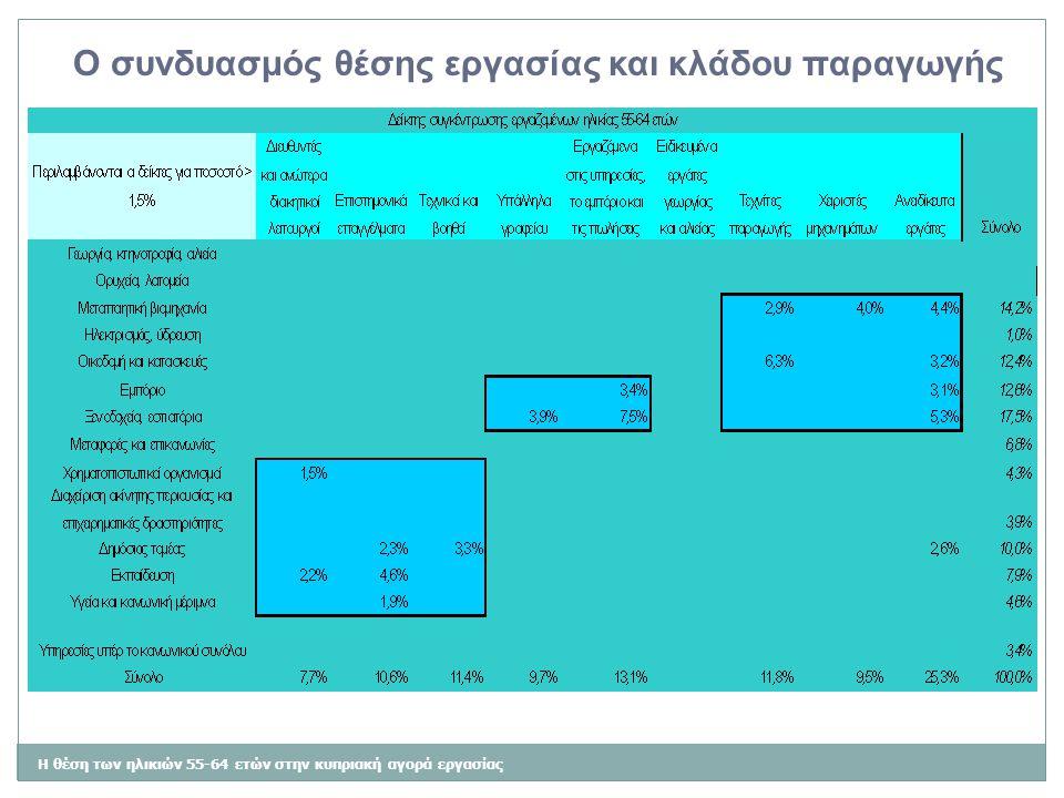Η θέση των ηλικιών 55-64 ετών στην κυπριακή αγορά εργασίας Ο συνδυασμός θέσης εργασίας και κλάδου παραγωγής