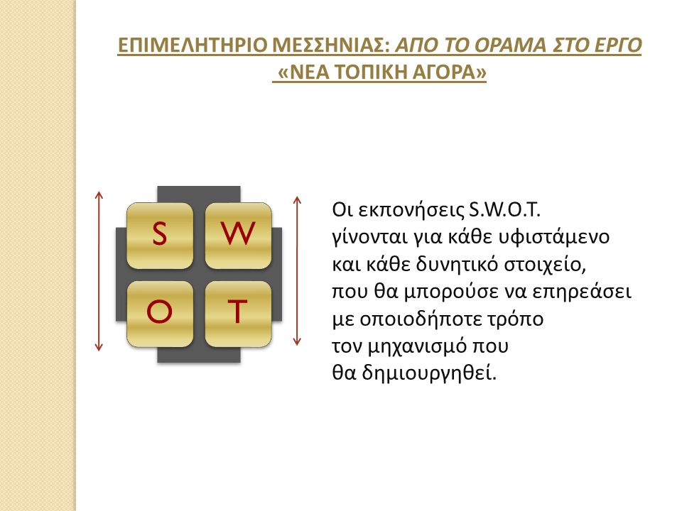 SWOT Οι εκπονήσεις S.W.O.T. γίνονται για κάθε υφιστάμενο και κάθε δυνητικό στοιχείο, που θα μπορούσε να επηρεάσει με οποιοδήποτε τρόπο τον μηχανισμό π