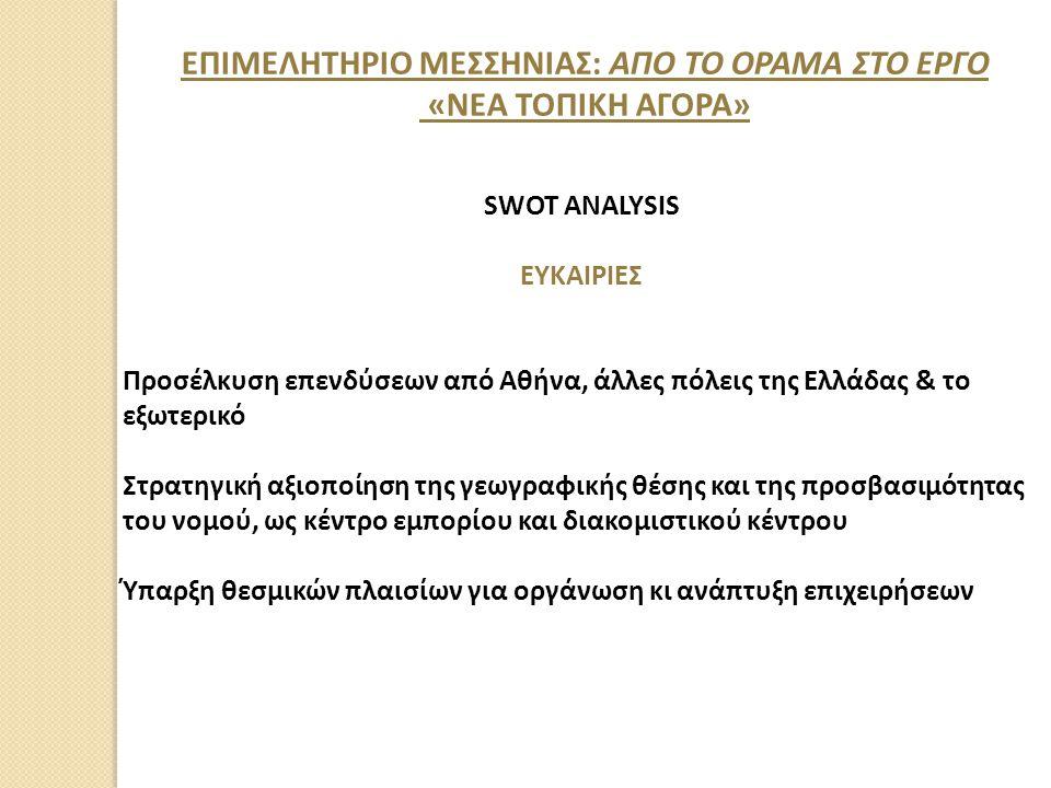 SWOT ANALYSIS ΕΥΚΑΙΡΙΕΣ Προσέλκυση επενδύσεων από Αθήνα, άλλες πόλεις της Ελλάδας & το εξωτερικό Στρατηγική αξιοποίηση της γεωγραφικής θέσης και της π