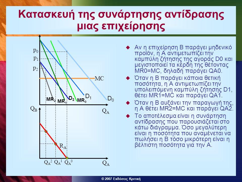 © 2007 Εκδόσεις Κριτική Κατασκευή της συνάρτησης αντίδρασης μιας επιχείρησης  Αν η επιχείρηση Β παράγει μηδενικό προϊόν, η Α αντιμετωπίζει την καμπύλ
